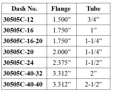 30505C