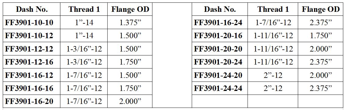 FF3901