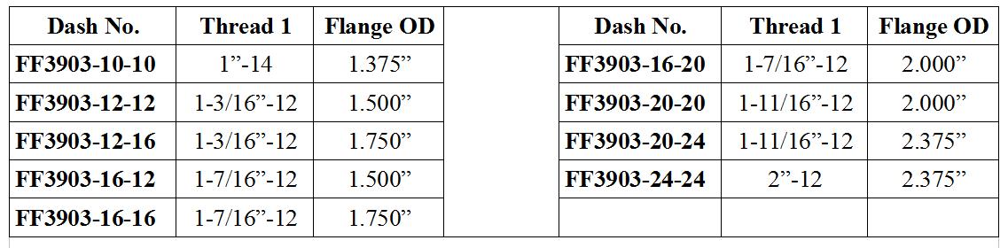 FF3903
