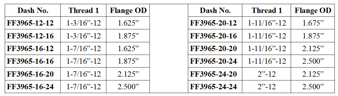 FF3965