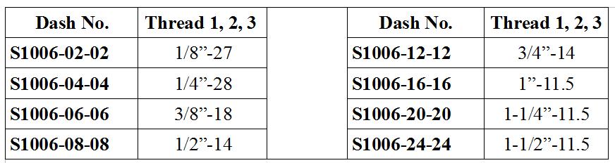 S1006