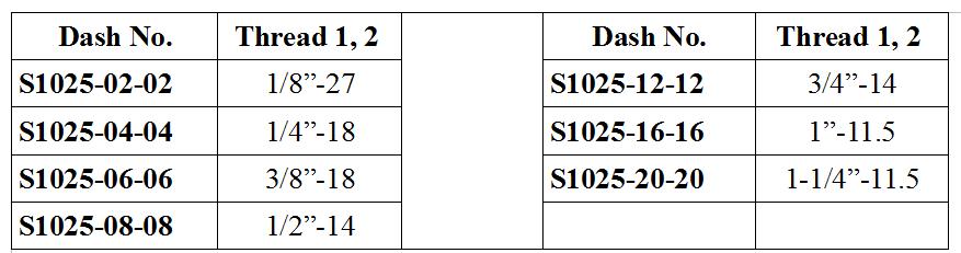 S1025