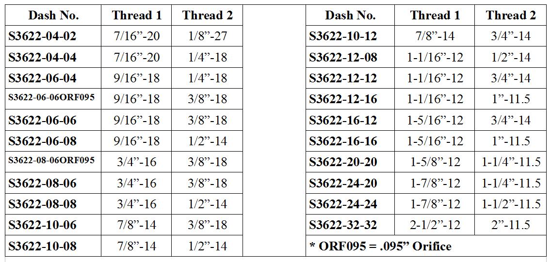 S3622