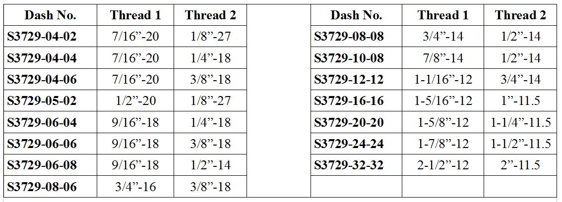 S3729