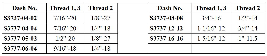 S3737