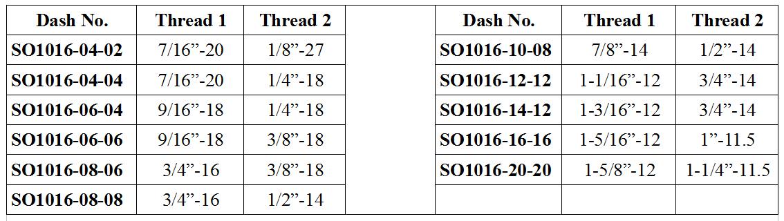 SO1016
